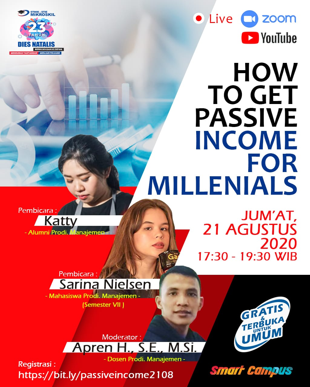 Poster: How to Get Passive Income for Millenials